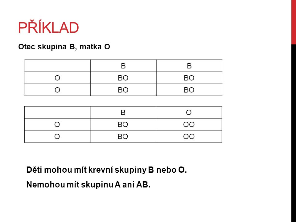 příklad Děti mohou mít krevní skupiny B nebo O.