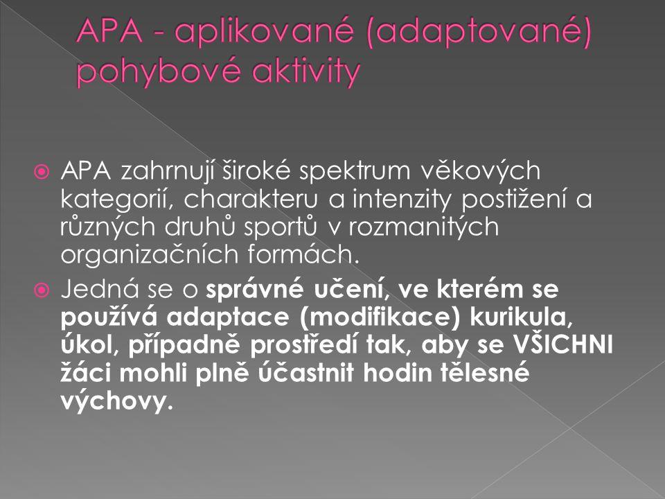 APA - aplikované (adaptované) pohybové aktivity