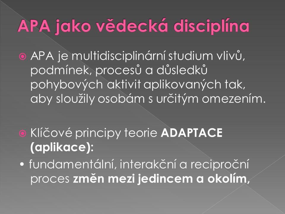 APA jako vědecká disciplína
