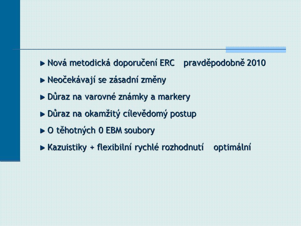 Nová metodická doporučení ERC pravděpodobně 2010