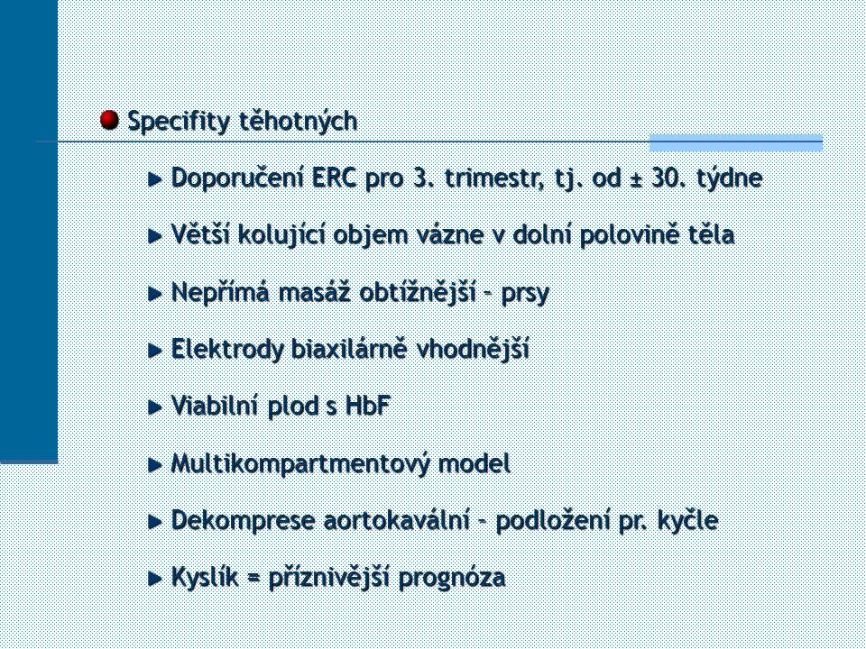 Specifity těhotných Doporučení ERC pro 3. trimestr, tj. od ± 30. týdne. Větší kolující objem vázne v dolní polovině těla.