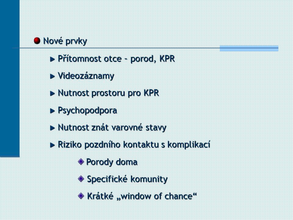 Nové prvky Přítomnost otce – porod, KPR. Videozáznamy. Nutnost prostoru pro KPR. Psychopodpora. Nutnost znát varovné stavy.