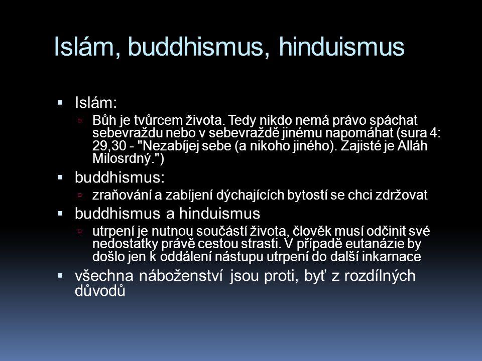 Islám, buddhismus, hinduismus