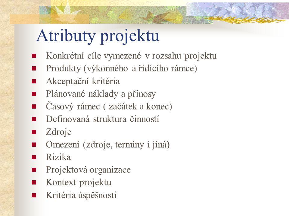 Atributy projektu Konkrétní cíle vymezené v rozsahu projektu
