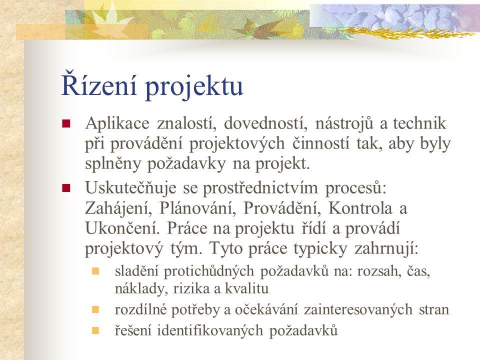 Řízení projektu Aplikace znalostí, dovedností, nástrojů a technik při provádění projektových činností tak, aby byly splněny požadavky na projekt.