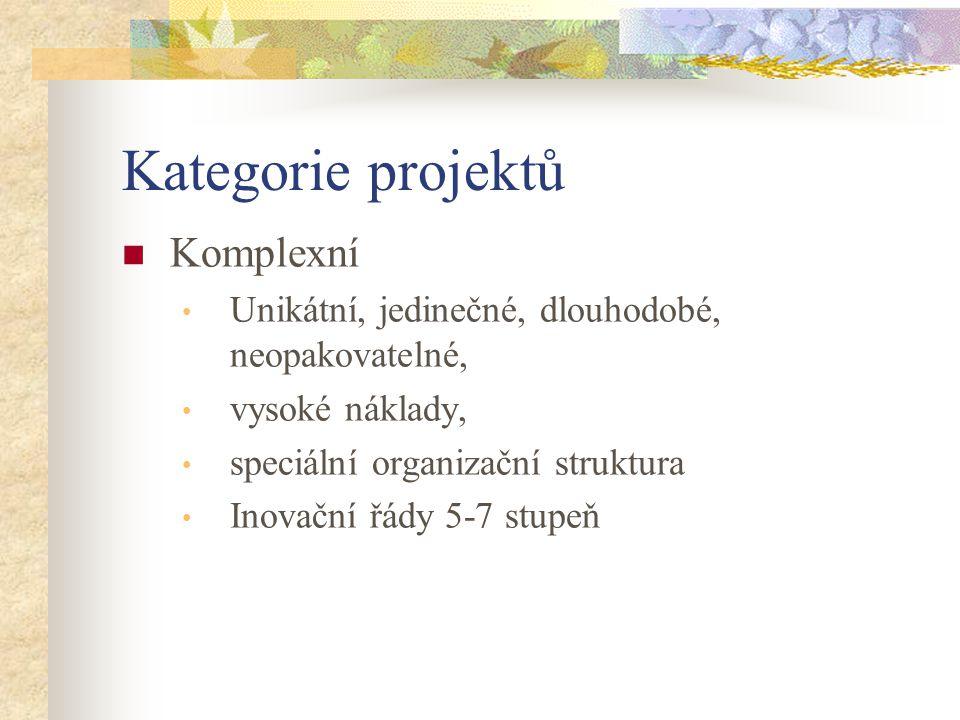 Kategorie projektů Komplexní