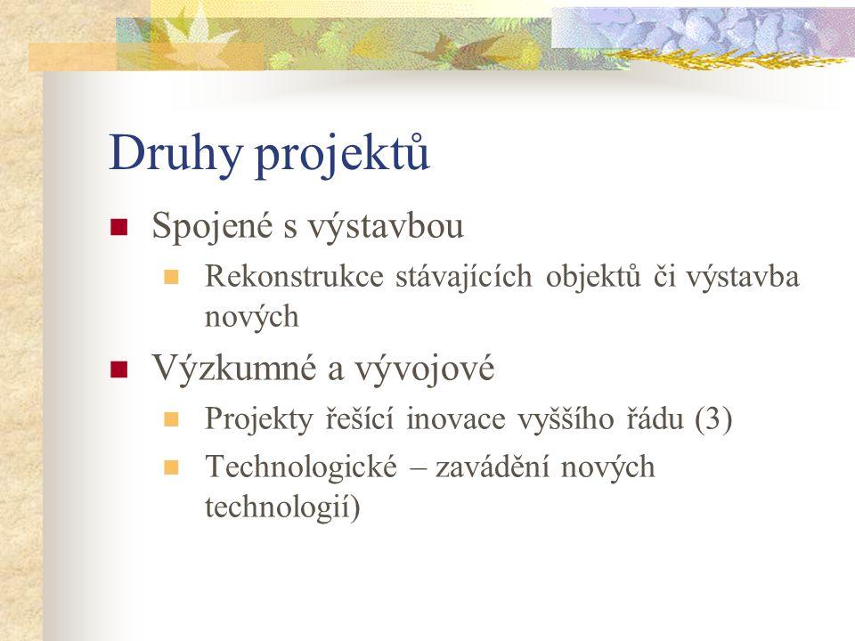 Druhy projektů Spojené s výstavbou Výzkumné a vývojové