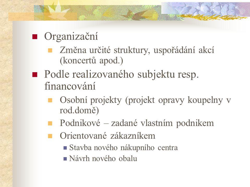 Podle realizovaného subjektu resp. financování