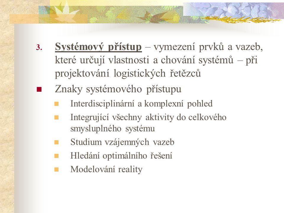 Znaky systémového přístupu