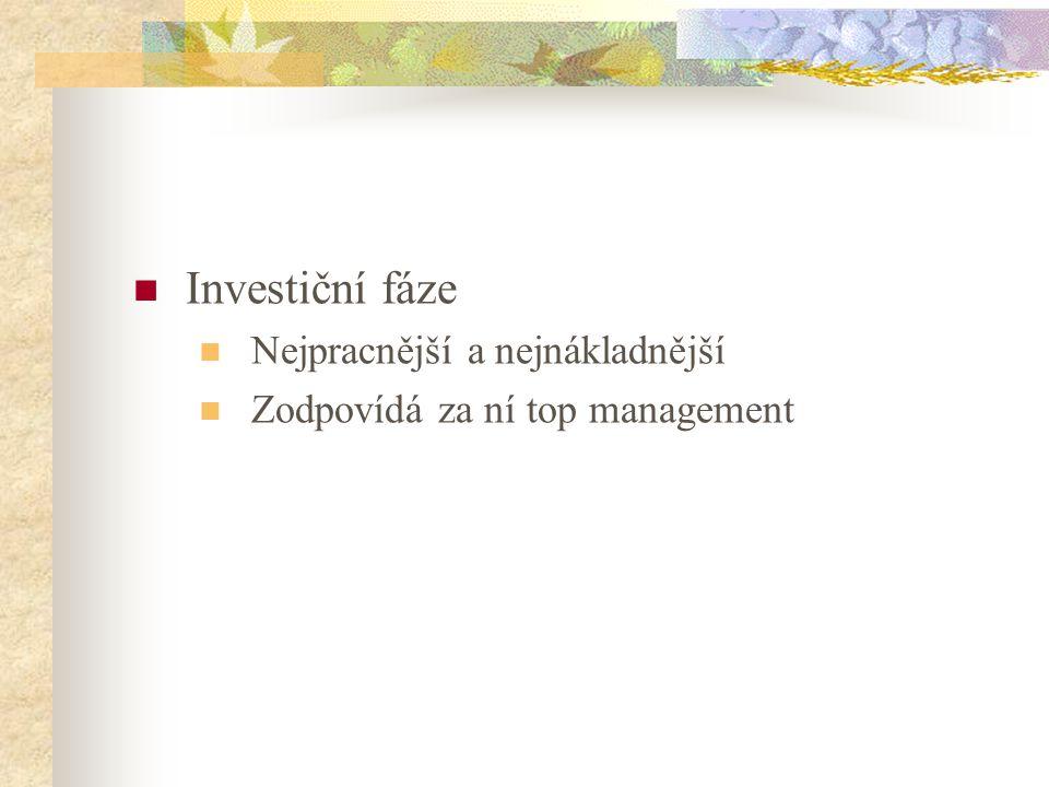 Investiční fáze Nejpracnější a nejnákladnější