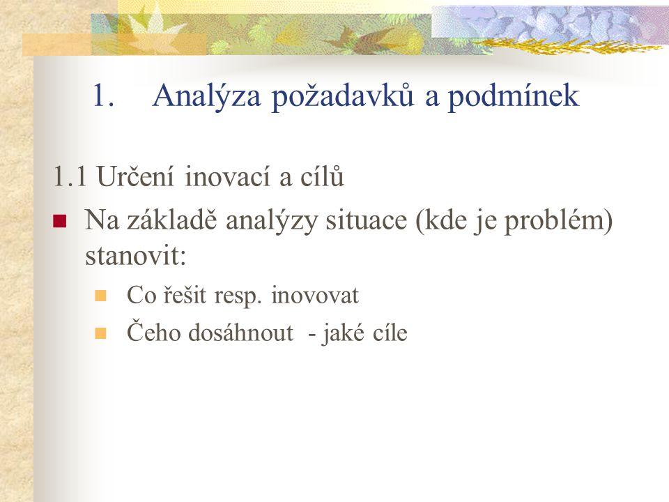 Analýza požadavků a podmínek