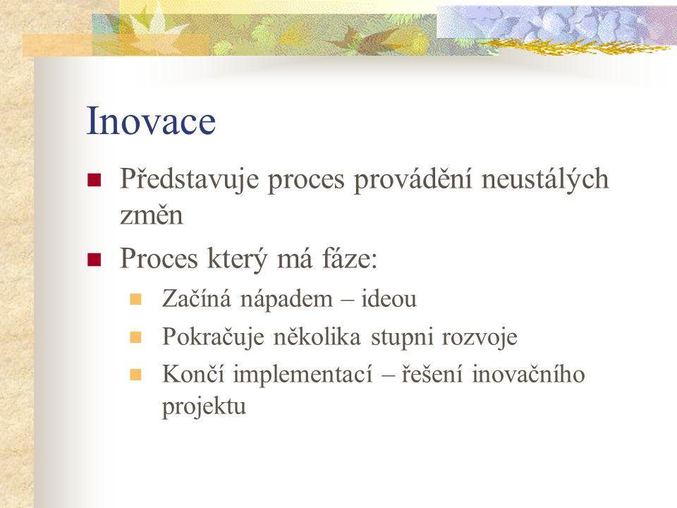 Inovace Představuje proces provádění neustálých změn