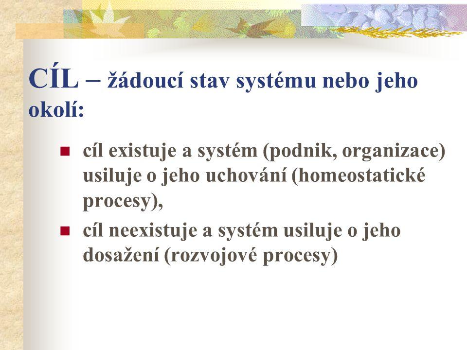 CÍL – žádoucí stav systému nebo jeho okolí: