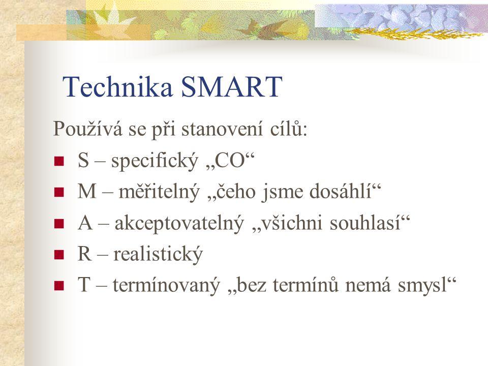 """Technika SMART Používá se při stanovení cílů: S – specifický """"CO"""