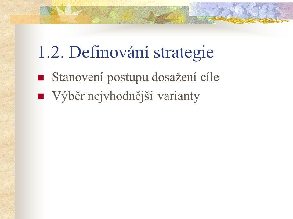 1.2. Definování strategie Stanovení postupu dosažení cíle
