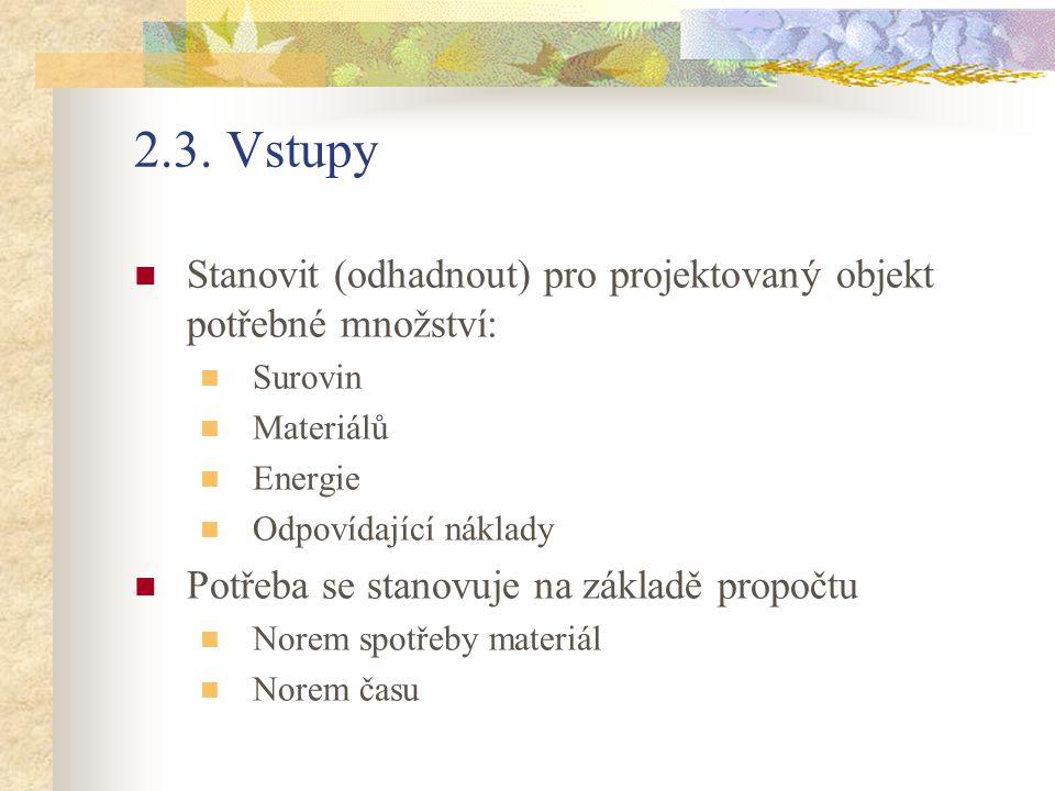 2.3. Vstupy Stanovit (odhadnout) pro projektovaný objekt potřebné množství: Surovin. Materiálů. Energie.