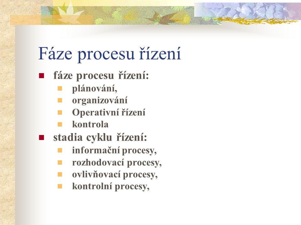 Fáze procesu řízení fáze procesu řízení: stadia cyklu řízení:
