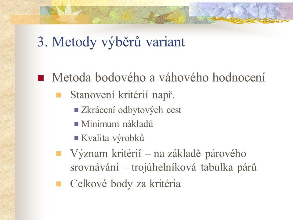 3. Metody výběrů variant Metoda bodového a váhového hodnocení
