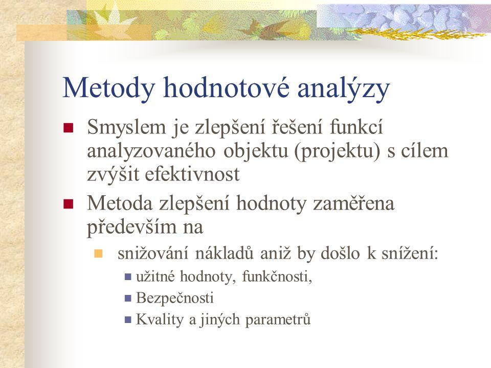 Metody hodnotové analýzy