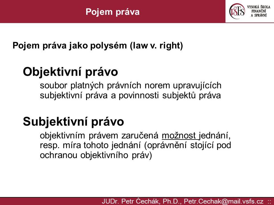Pojem práva jako polysém (law v. right) Objektivní právo
