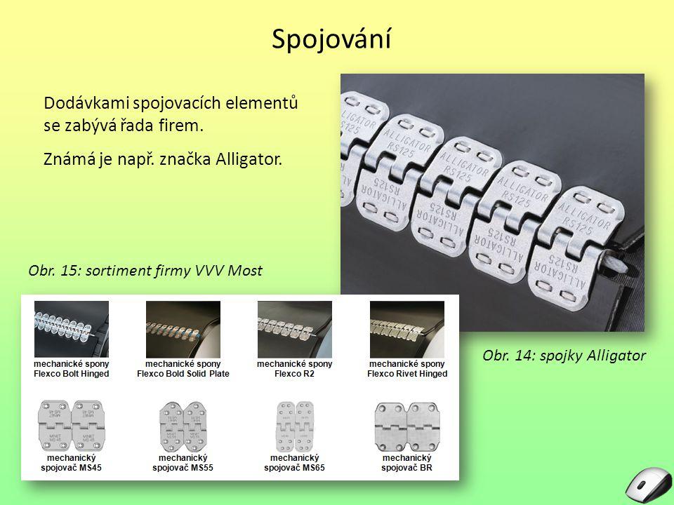 Spojování Dodávkami spojovacích elementů se zabývá řada firem.