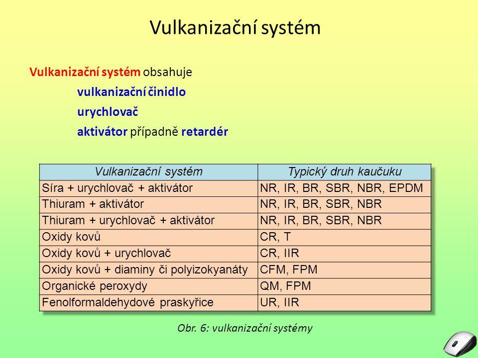 Obr. 6: vulkanizační systémy