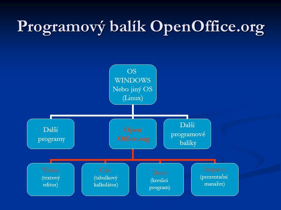 Programový balík OpenOffice.org