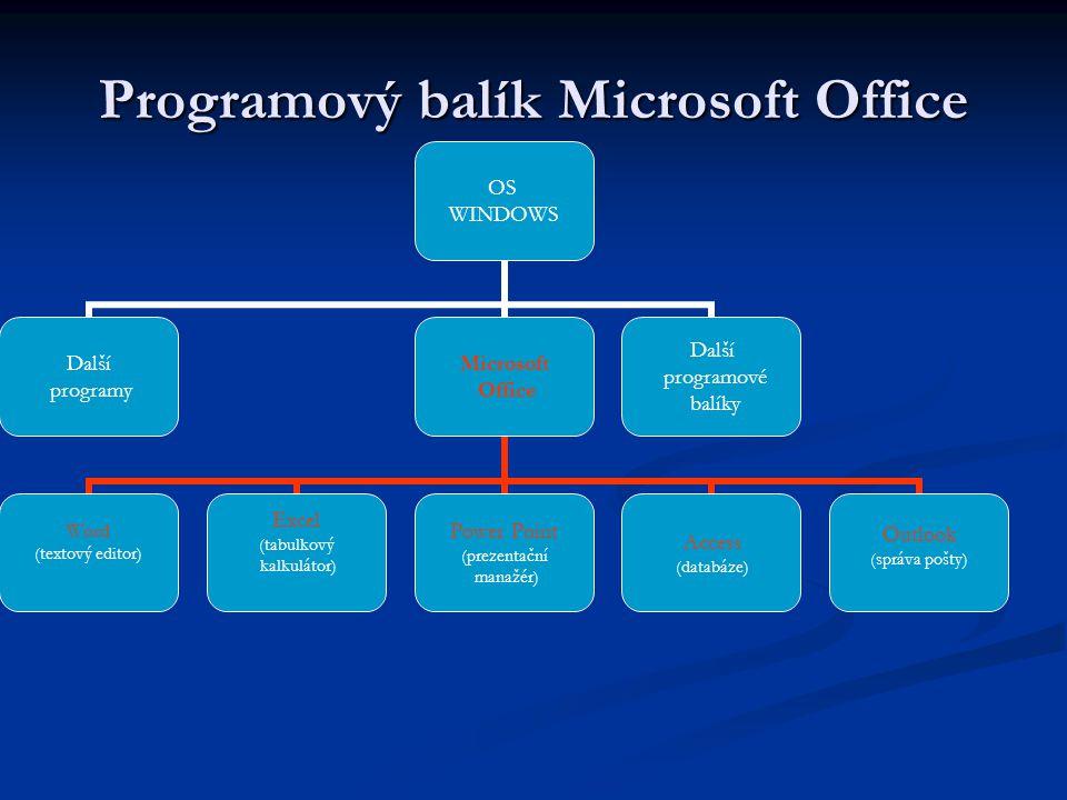Programový balík Microsoft Office