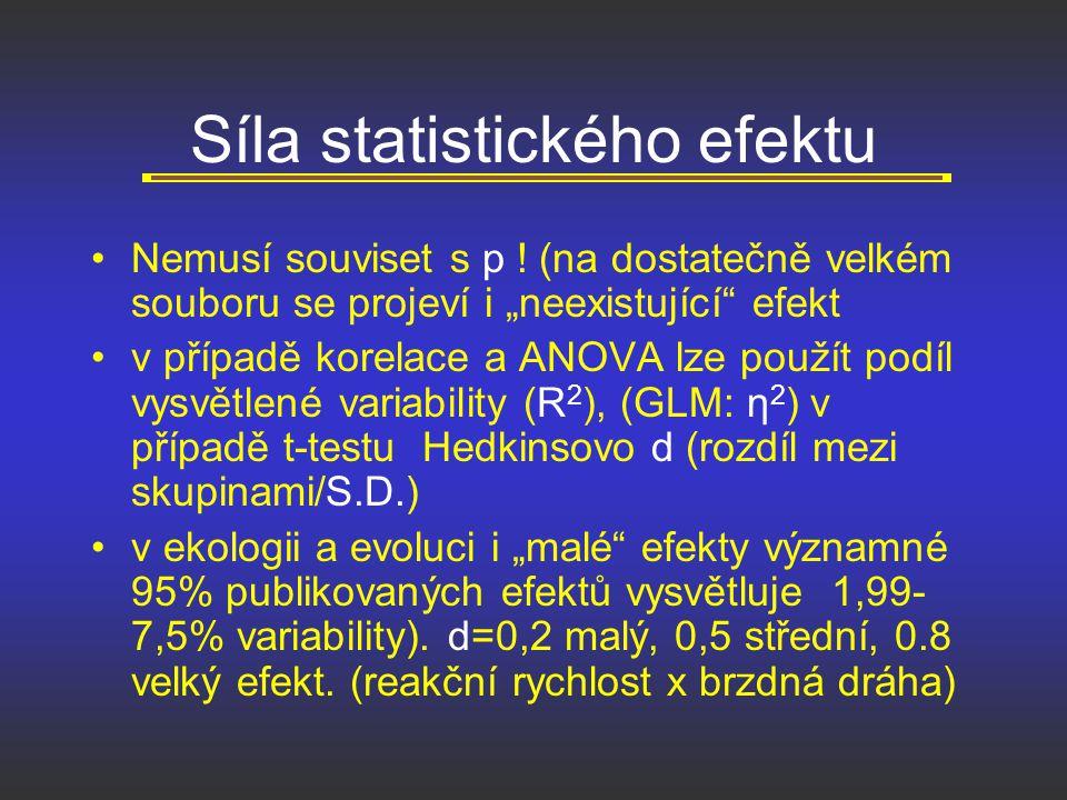 Síla statistického efektu