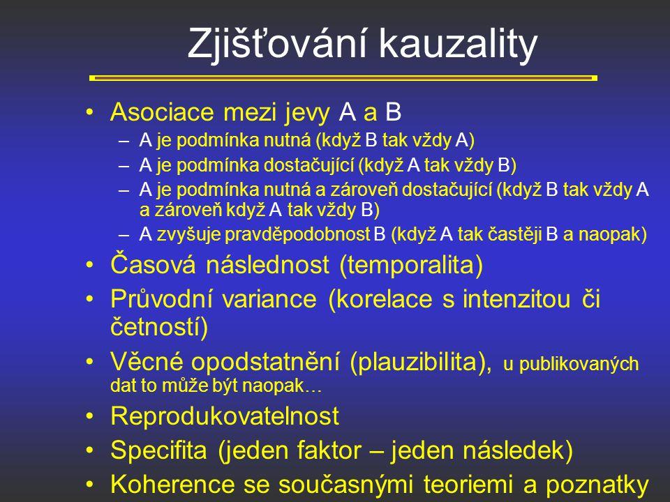 Zjišťování kauzality Asociace mezi jevy A a B