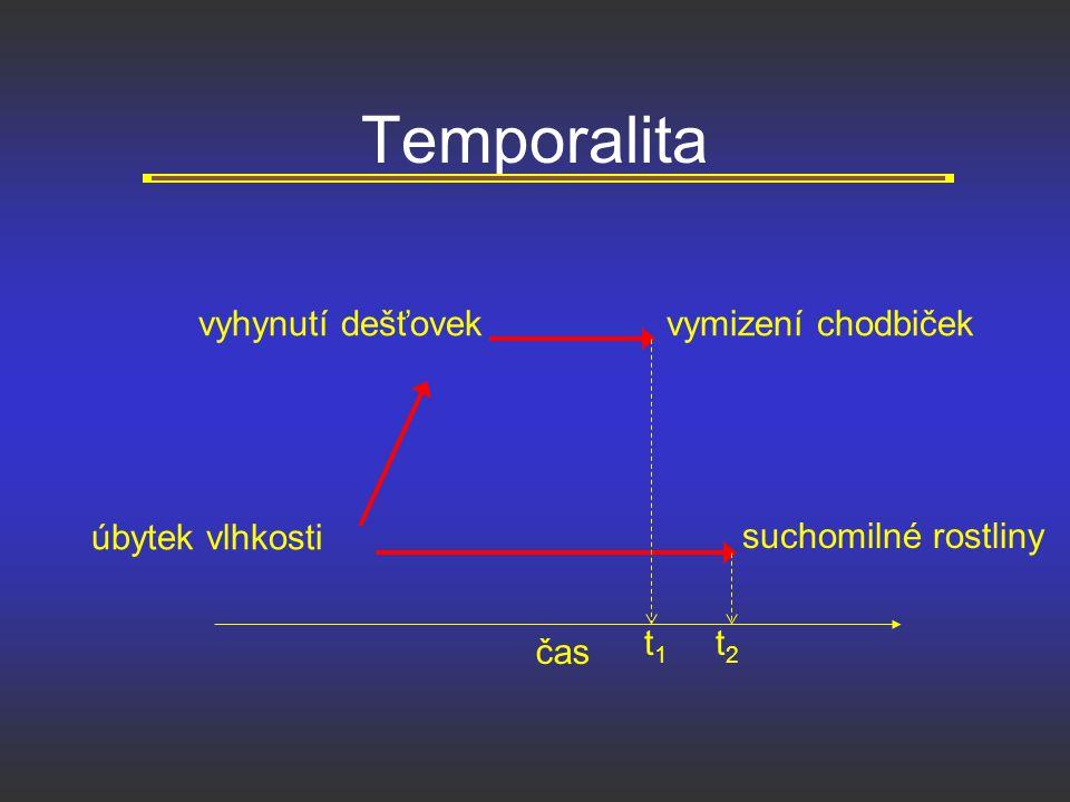 Temporalita vyhynutí dešťovek vymizení chodbiček úbytek vlhkosti