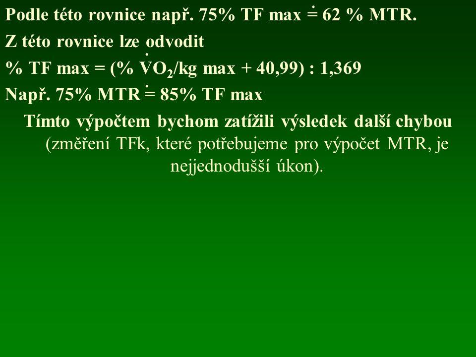 Podle této rovnice např. 75% TF max = 62 % MTR.