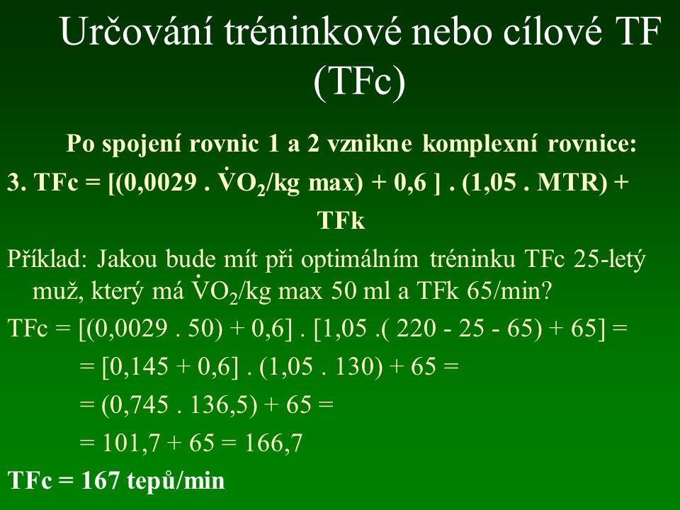 Určování tréninkové nebo cílové TF (TFc)