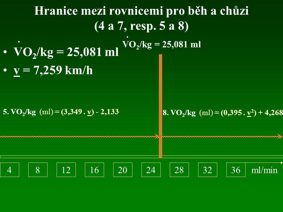 Hranice mezi rovnicemi pro běh a chůzi (4 a 7, resp. 5 a 8)