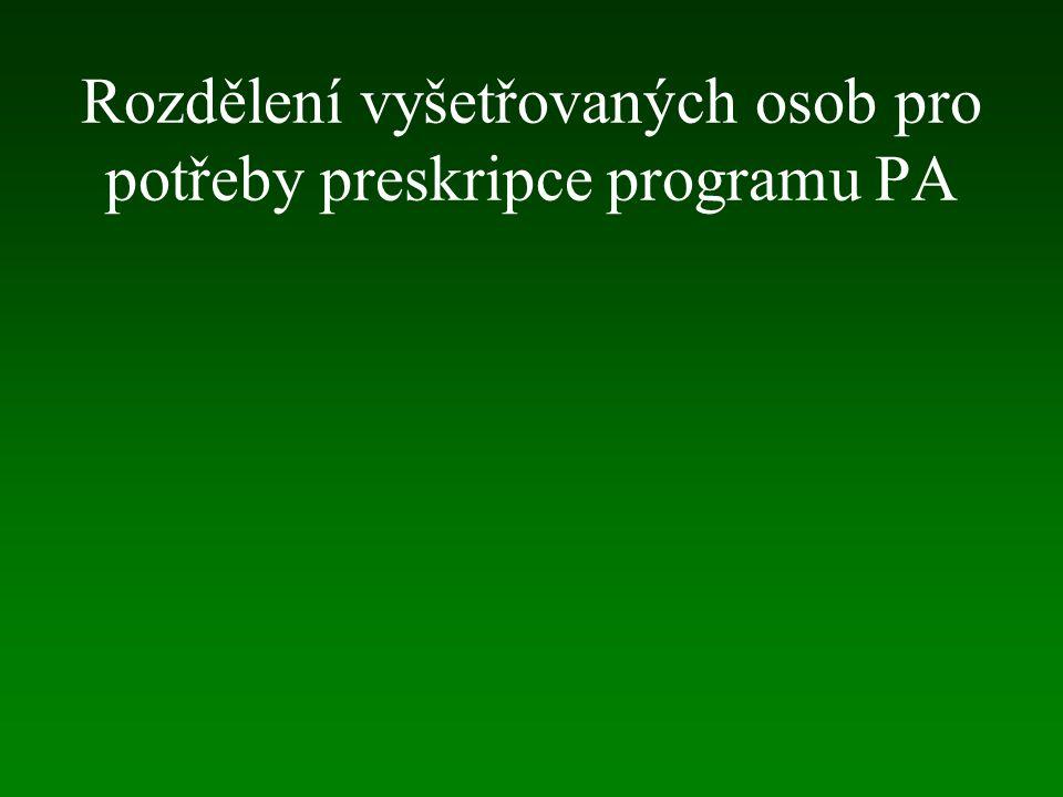 Rozdělení vyšetřovaných osob pro potřeby preskripce programu PA