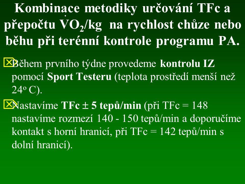 Kombinace metodiky určování TFc a přepočtu VO2/kg na rychlost chůze nebo běhu při terénní kontrole programu PA.