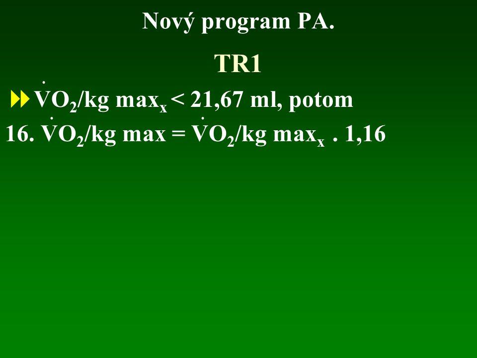 TR1 Nový program PA. VO2/kg maxx < 21,67 ml, potom