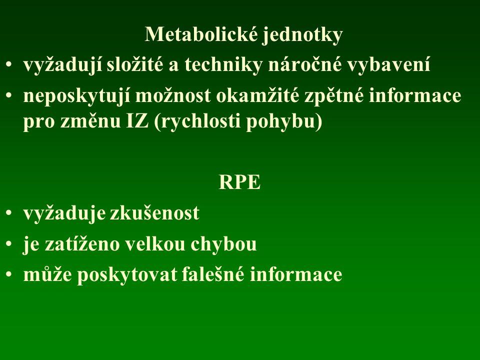 Metabolické jednotky vyžadují složité a techniky náročné vybavení. neposkytují možnost okamžité zpětné informace pro změnu IZ (rychlosti pohybu)