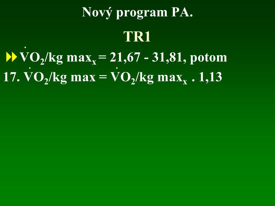 TR1 Nový program PA. VO2/kg maxx = 21,67 - 31,81, potom
