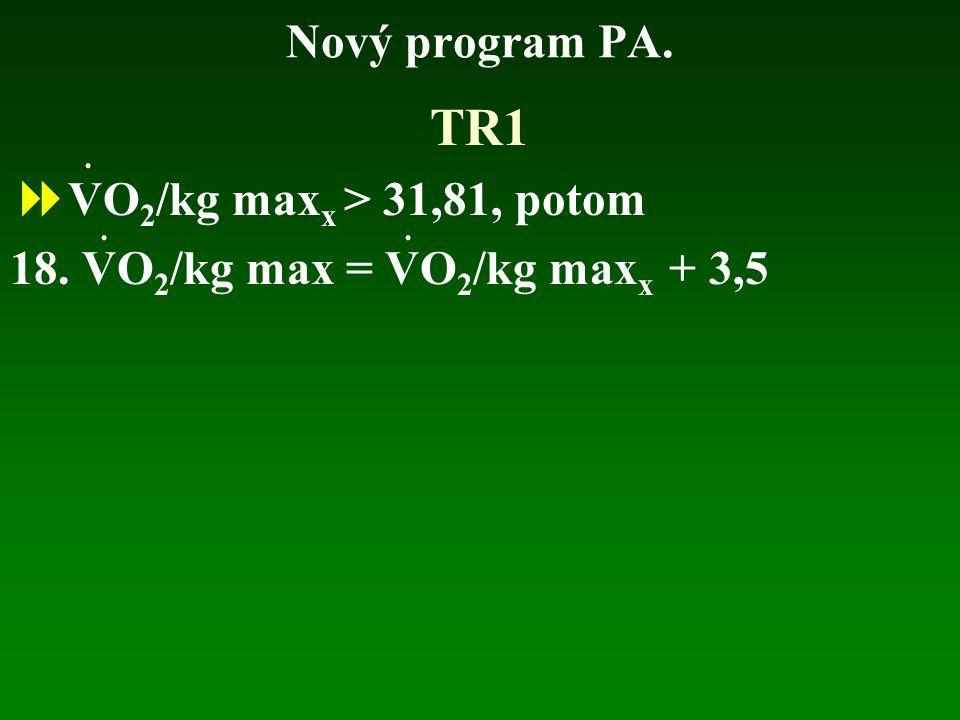 TR1 Nový program PA. VO2/kg maxx > 31,81, potom