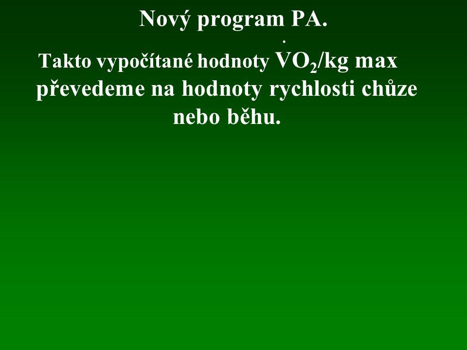 Nový program PA.