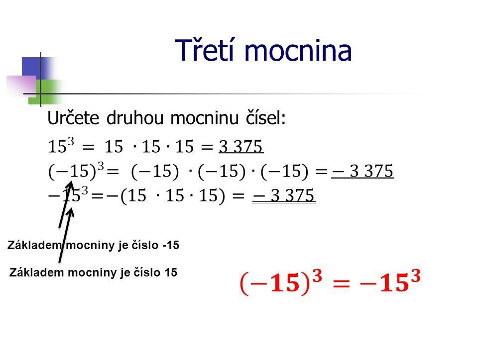 Třetí mocnina −𝟏𝟓 𝟑 = −𝟏𝟓 𝟑 Určete druhou mocninu čísel: 15 3 =