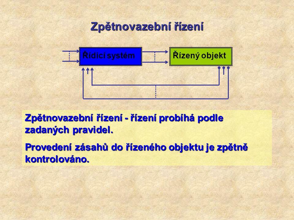 Zpětnovazební řízení Řídící systém. Řízený objekt. Zpětnovazební řízení - řízení probíhá podle zadaných pravidel.