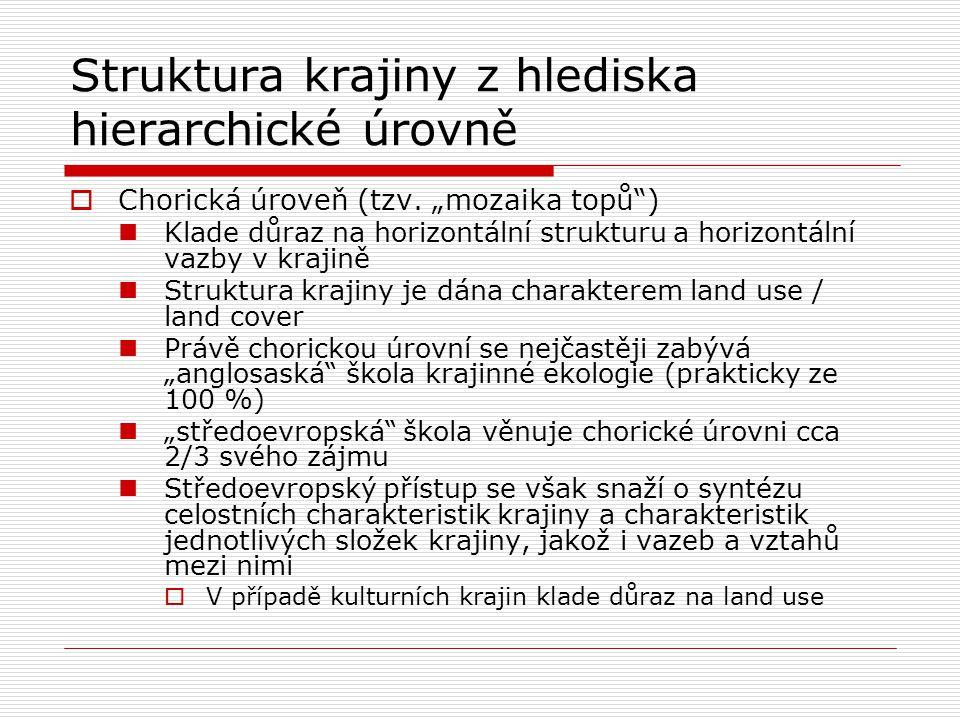 Struktura krajiny z hlediska hierarchické úrovně