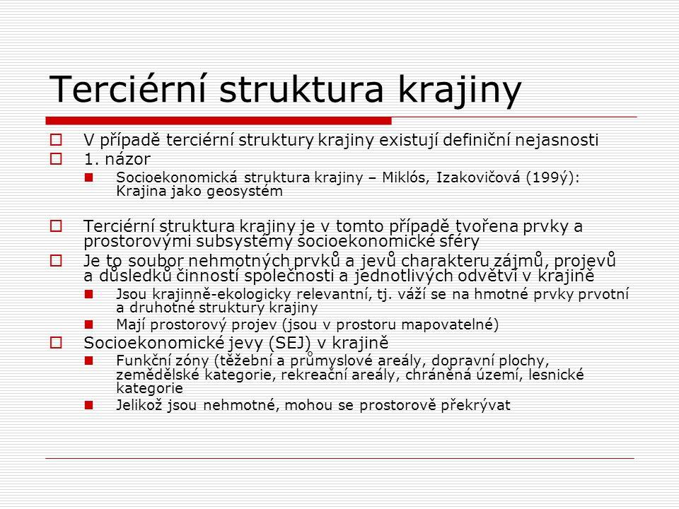 Terciérní struktura krajiny
