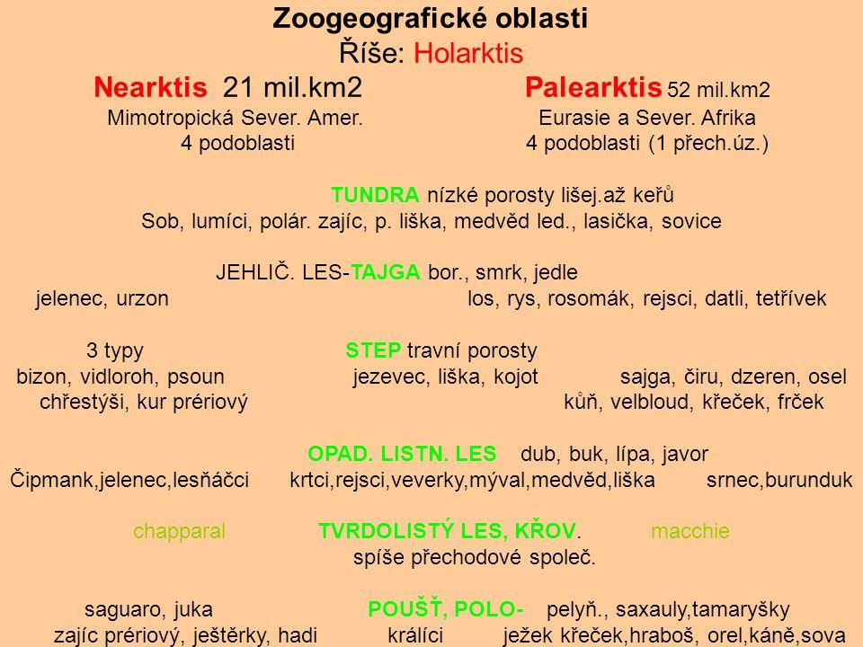 Zoogeografické oblasti