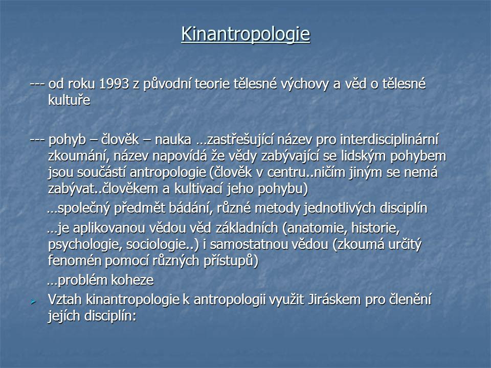 Kinantropologie --- od roku 1993 z původní teorie tělesné výchovy a věd o tělesné kultuře.