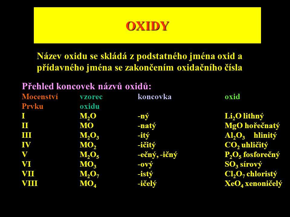OXIDY Název oxidu se skládá z podstatného jména oxid a