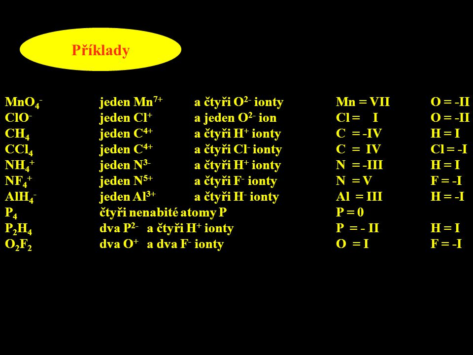 Příklady MnO4- jeden Mn7+ a čtyři O2- ionty Mn = VII O = -II