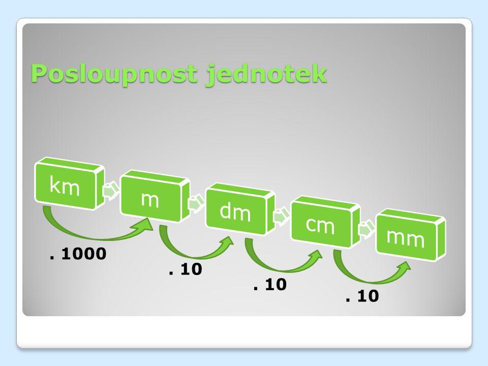 Posloupnost jednotek km m dm cm mm . 1000 . 10 . 10 . 10